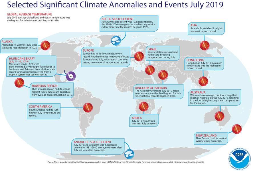 Eine kommentierte Weltkarte mit bemerkenswerten Klimaereignissen, die im Juli 2019 weltweit aufgetreten sind. Quelle: NOAA