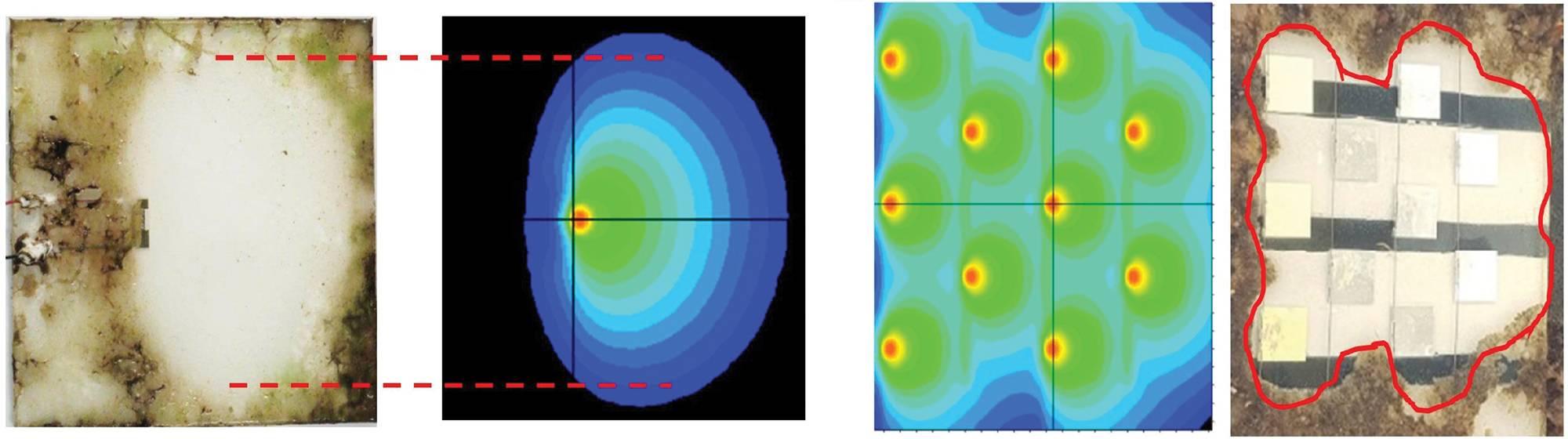 Figura 3: Comparação de modelos de simulações da irradiação UV na superfície com os correspondentes testes de bioincrustação. À esquerda, uma laje de silicone com um único LED, testada em um aquário. À direita, para um painel protótipo completo testado em condições de mar. As linhas vermelhas marcam os locais com um nível de irradiância de 0,3 mW / m2 previsto a partir da simulação.