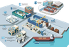 AVEVA's Integrated Shipbuilding Strategy can help achieve the Digital Shipyard Dream.