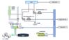 Figure 1: DSIC GE steam turbine retrofit 3D Model (Photo: GE Marine Solutions)