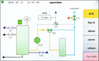 User Interface of RWO Veolia's new OWS-Controller (Photo: RWO Veolia)