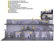 Waste Disposal System: Image credit EVAC