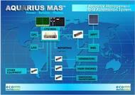 aquarius_mas_diagram_448x316.jpg