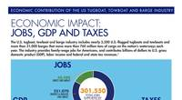PwC one-pager -- jobs, GDP.jpg