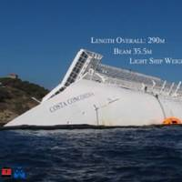 Costa Concordia: Image courtesy of The Parbuckling Project