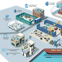 AVEVA's Integrated Shipbuilding Strategy can help achieve the Digital Shipyard Dream.