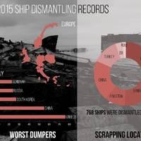 Graphics: NGO Shipbreaking Platform