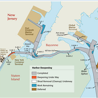 Image: Port of New York & New Jersey