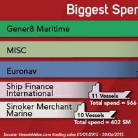 Image: VesselsValue.com