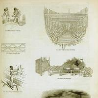 Illustration of some shipbuilding methods in England, 1858.  Credit: From Charles Knight's Pictorial Gallery of Arts, England, 1858. Shipbuilding illustrated.
