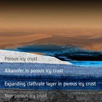Titan's Subsurface Reservoirs (Artist's Concept). Image by NASA