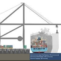 Post Panamax Crane
