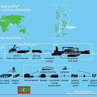 Lindenau Project:  The Waste-Recycling-Ship-Concept for the Maldives.