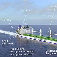 "The new ""Oshima Ultramax 2030"" design  (Photo: DNV GL)"
