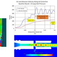 Computational fluid dynamic consideration of nozzle design (Image: Noise Control Engineering)