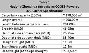 Table 1 - Hudong-Zhonghua Shipbuilding COGES-Powered LNG Carrier Specification (Image: GE)
