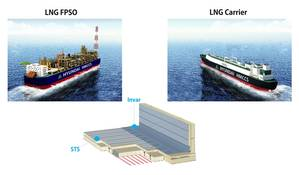 Hyundai Membrane LNG Cargo Containment System