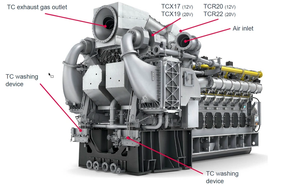 MAN ECOCHARGE arrangement on an MAN V35/44G TS engine (Photo: Man Diesel & Turbo)