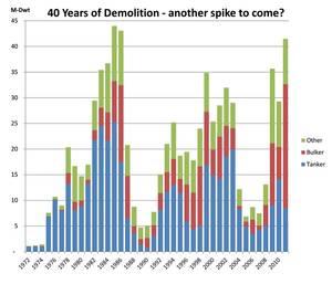 40 years of demo.jpg