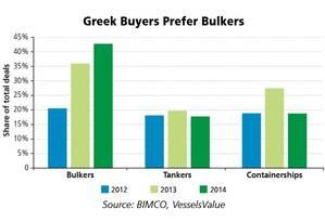 BIMCO Greek Bulkers (Eric Haun).jpg