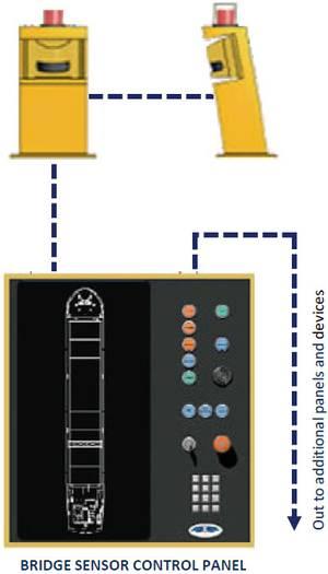 Bridge sensor.jpg