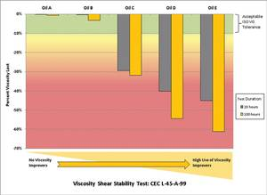 Chart Kluber.jpg