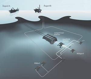 Subsea Transformer Located in Åsgard Compressor Station: Schematic credit ABB