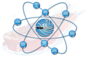 Globe Fusion diagram: Image courtesy of Inmarsat