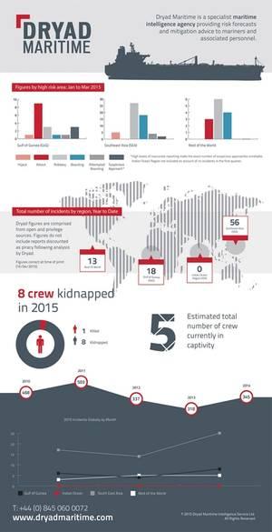 Infographic Q1 2015 WEB.jpg