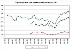 Marcon Sale History web.jpg
