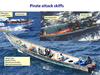 Pirate attack skiffs (courtesy: NATO)