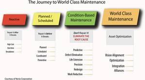 Puradyne Journey Chart.jpg