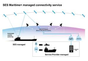 SES maritime diagram simplified V3