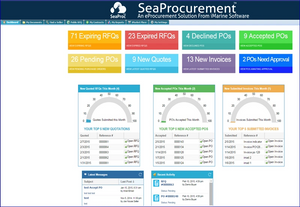 SeaProc Dashboard (Image courtesy of iMarine Software)