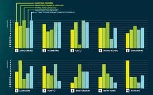 Graph: Menon Publication