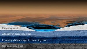Titans Subsurface Reservoirs (Artists Concept). Image by NASA