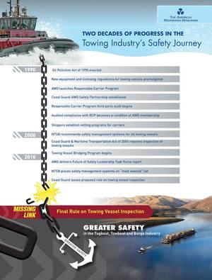 Towing Industry Progress_300dpi.jpg