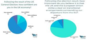 Graphics: UK Chamber of Shipping