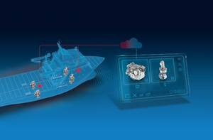 The ZF Condition Monitoring System for marine propulsion systems increases operational safety by monitoring the core components in the driveline. (Image: ZF)