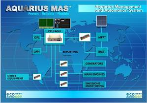 aquarius_mas_diagram_448x316.jpg