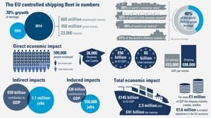 Graphics: Source: Oxford Economics