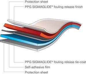 Composition of the PPG SIGMAGLIDE self-adhesive fouling release film solution (Image: PPG)