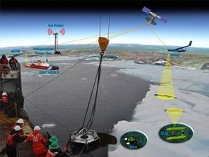 RDC personnel and partners will build on prior Arctic research projects including the 2012 deployment of a skimmer designed for recovering oil from ice off the coast of Barrow, Alaska. U.S. Coast Guard illustration.
