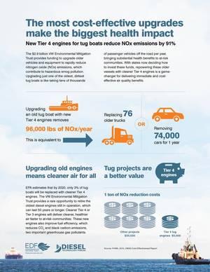 VW_Tier4Diesel_Infographic_06hi-res.jpg