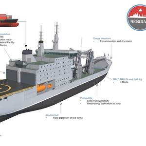 Chantier Davie Shipyard: Competitive Value of Integrated Shipbuilding Tech