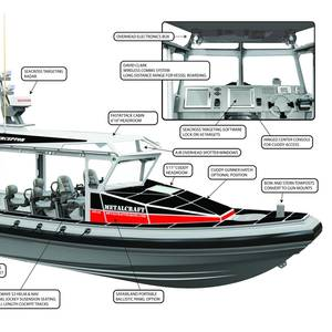 Outfitting the Modern Workboat