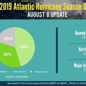 NOAA Increases Odds for 'above-normal' Hurricane Season