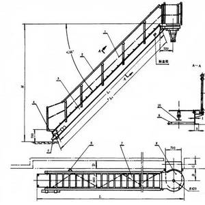 USCG Issues Safety Alert on Accommodation Ladders