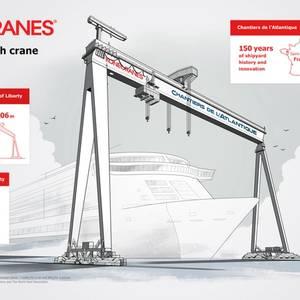 Chantiers de l'Atlantique Orders 'Goliath' Shipyard Crane
