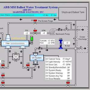 How to Reduce Risk When Selecting a Ballast Water Management System
